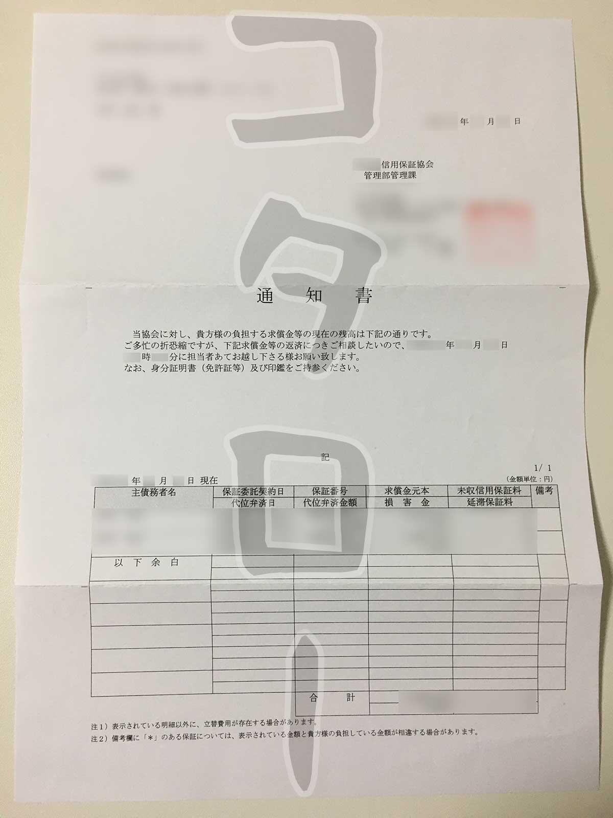 信用保証協会通知書